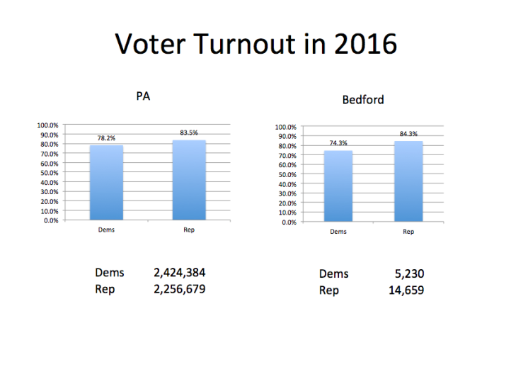 Turnout3