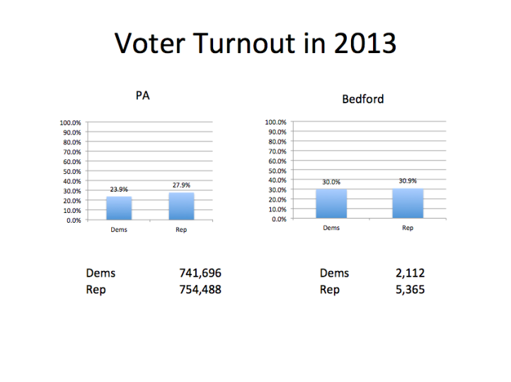 Turnout5